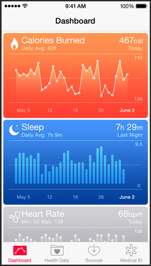 iOS 8 iPhone 6 HealthKit